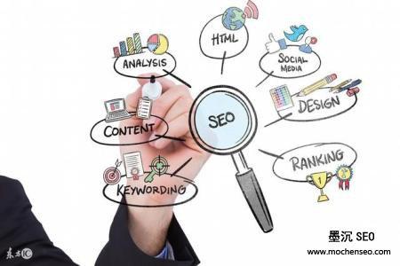 企业网站优化页面相似度